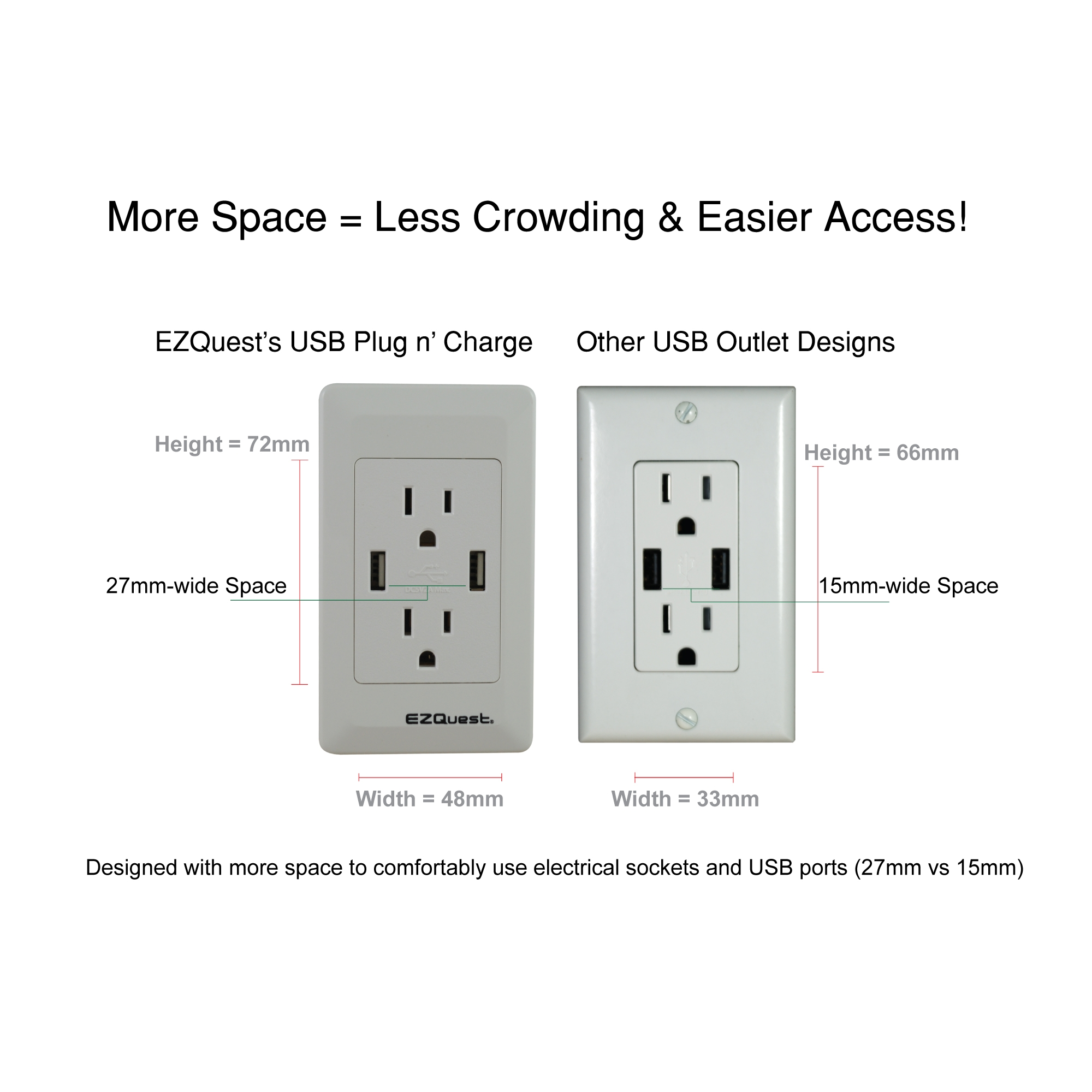 X73692-usb-wall-charger-comparison-expanded-view