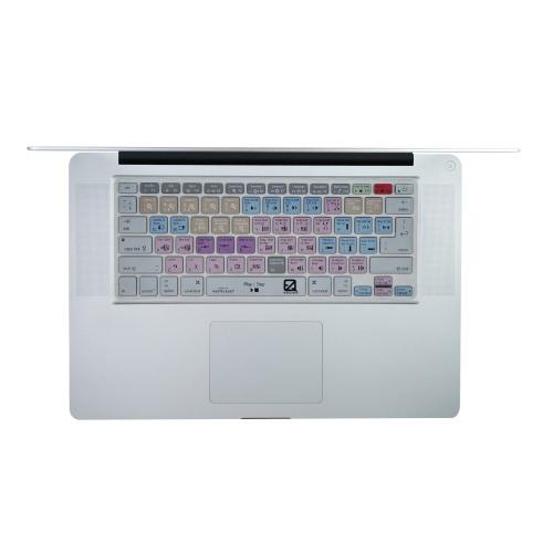 Avid Pro Tools keyboard shortcuts covers.